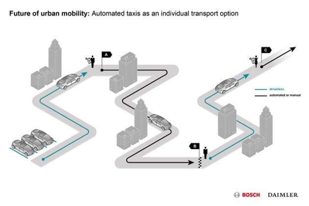 infografik_urban_automated_driving_en