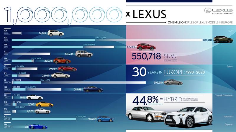 lexus1minfographic
