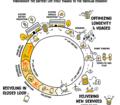 renault_batteries_infographie_final_en